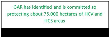GAR has identified and is committed to protecting about 75,000 hectares of HCV and HSC areas